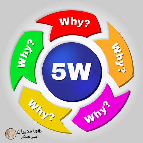 روش تحلیل 5w